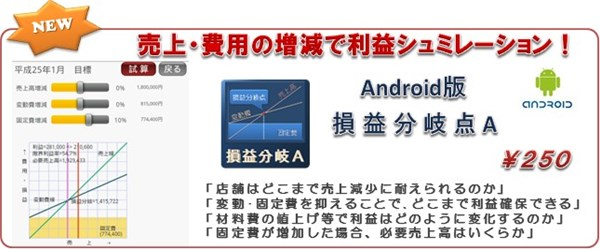 Android損益分岐点